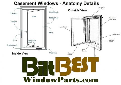 government agency contract supply window door fenestration parts