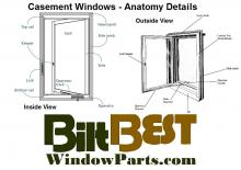 Builtbest Your BiltBest Window and Door Parts Nationwide Supply